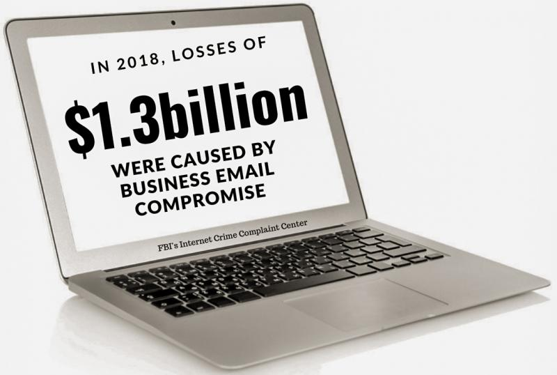 Business Email Compromise Caused Losses