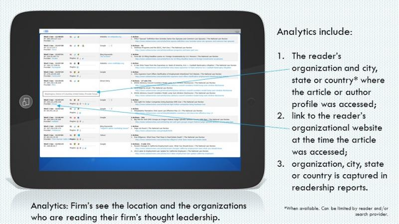 National Law Review Readership Analytics slide 3