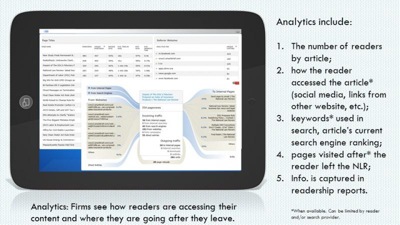 National Law Review Readership Analytics slide 4