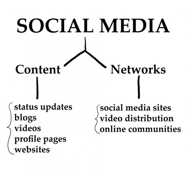 law firm social media strategy