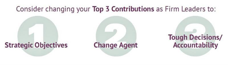 top 3 contribution as law firm leaders