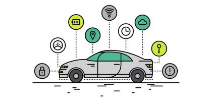 automobile, car, self-driving